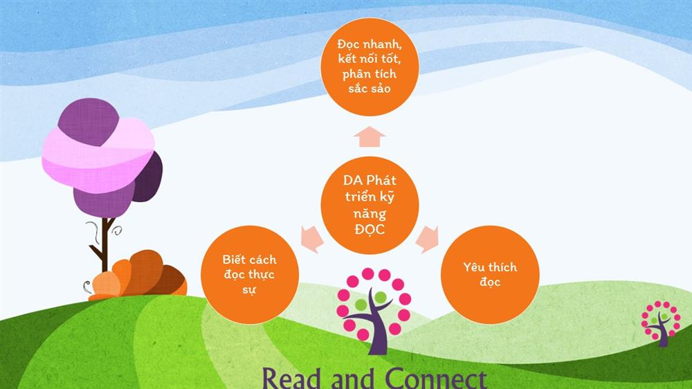 Mục tiêu của dự án Read and Connect