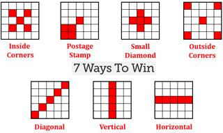 Bingo - trò chơi đơn giản, dễ dàng linh hoạt vận dụng cho từng mục đích