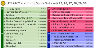 Sunshine Online Learning Space 3 - Literacy